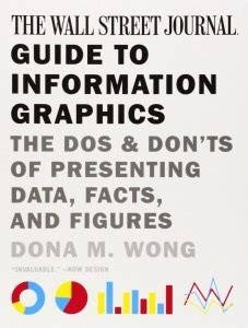 data visual a practical guide to using visualization for insight books what are the best data visualization books quora