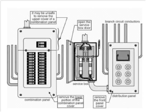 residential electrical panel wiring diagram wiring