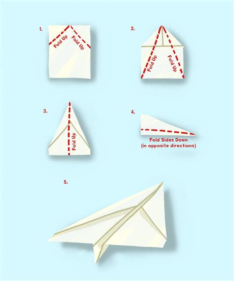 Steps For Paper - how to make a paper aeroplane garth bev