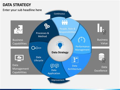 data strategy powerpoint template sketchbubble
