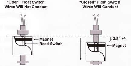 vwvortex installing coolant low level warning light