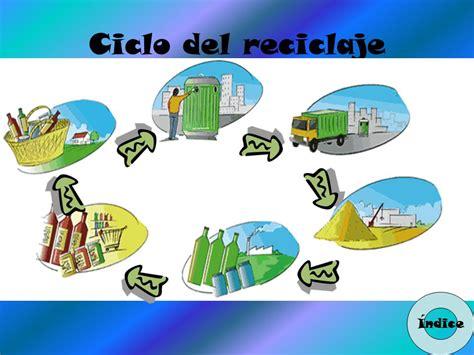 imagenes animadas sobre el reciclaje el reciclaje ppt descargar