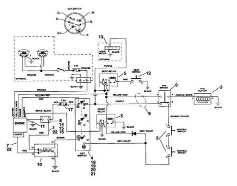 briggs and stratton wiring diagram 21 hp wiring diagram