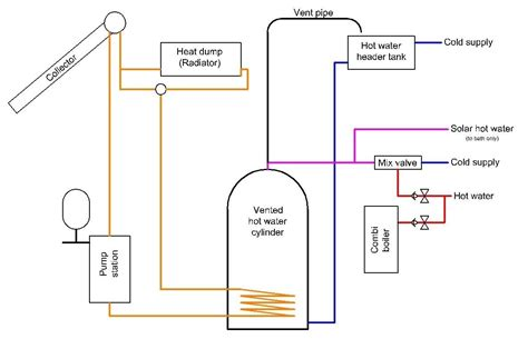 water wiring diagram 24 wiring diagram images