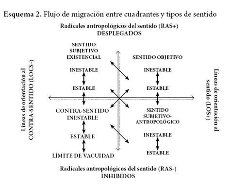 preguntas existenciales del hombre filosofia propuesta de un modelo antropol 243 gico existencial del