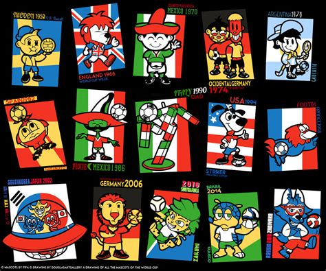 All FIFA World Cup Mascots (Until this Moment) by ... Fifa 2002 Mascot