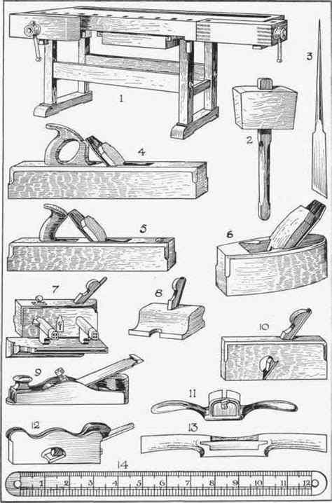 woodworking tools names tools