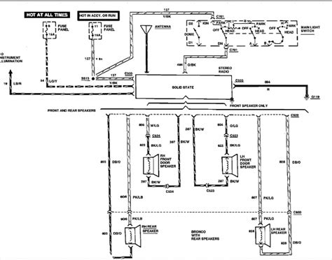 1987 jeep radio wiring diagram jeep auto parts