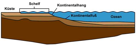 Continential Shelf by File Continental Shelf German Png Wikimedia Commons