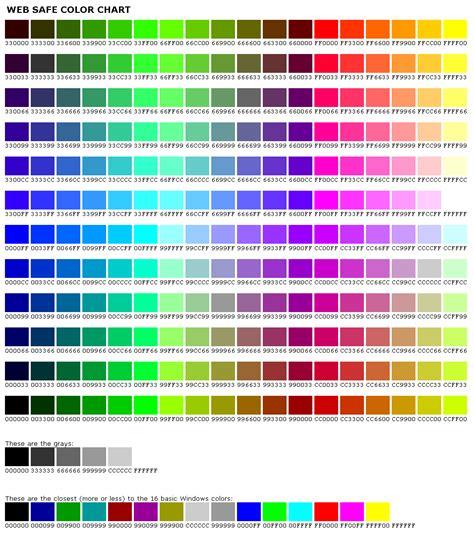 farben mischen tabelle standardfarbe zeichenobjekten openoffice info