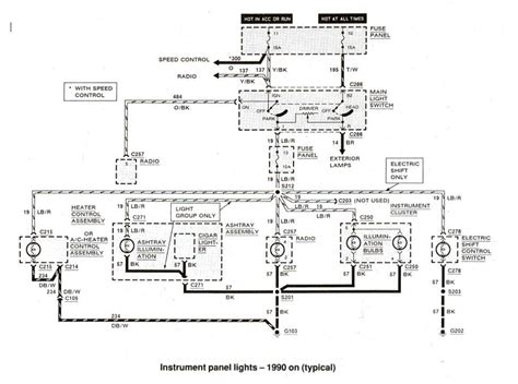 1995 ford explorer stereo wiring diagram fuse box and