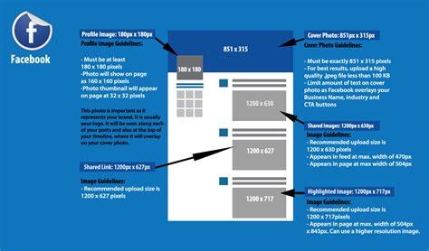 image size social media image sizes ed up media marketing