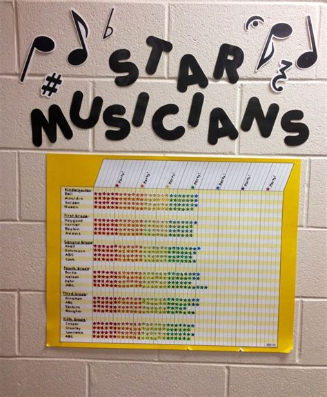 musical themes cannot represent real 132 best band instrument education images on pinterest