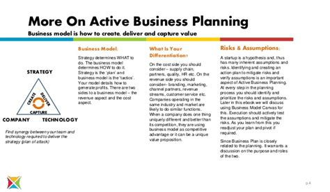 28 growthink s ultimate business plan template