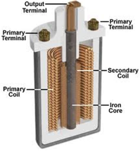 how does a resistor spark work how does a resistor spark work 28 images no ground coil safety switch page 1 iboats boating