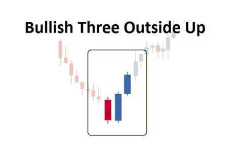 html pattern for price candle patterns for forex price reversals