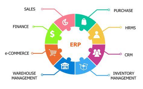 best free erp website development basics factors to consider when