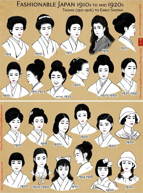 history of chinese hairstyles fashionable japan from 1910 1930 japan geisha