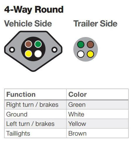 awesome trailer connector types contemporary electrical