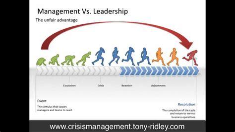 crisis management and leadership 4 basics