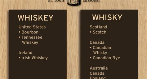 whiskey house whiskey or whisky gamlin whiskey house