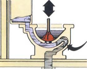 clearing a clogged toilet with a plunger henry plumbing llc