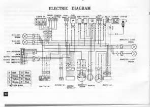 panther 110 atv wiring diagram get free image about wiring diagram