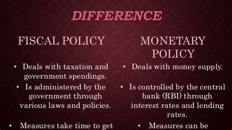 monetary policy vs fiscal policy monetary and fiscal policy aggregate demand and autos post