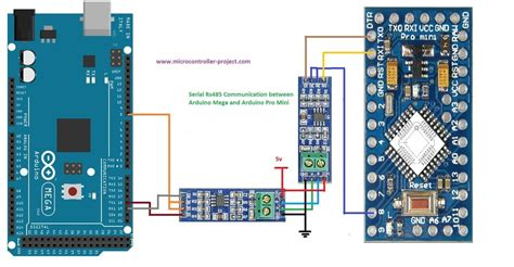arduino uno r3 mega2560 and rs485