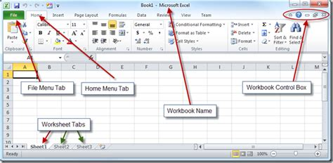 spring multiactioncontroller exle tutorial microsoft word excel 2007 parts and functions excel for