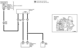 P0720 Mitsubishi P0720 2002 Nissan Altima Vehicle Speed Sensor Obdii Engine