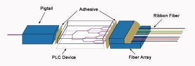 integrated circuits how do they work how do photonic integrated circuits work quora