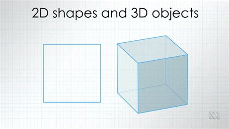 25 best ideas about 2d and 3d shapes on 2d shapes kindergarten kindergarten shapes 2d shapes worksheets for year 4 2d and 3d shape worksheets by ehazelden teaching resources