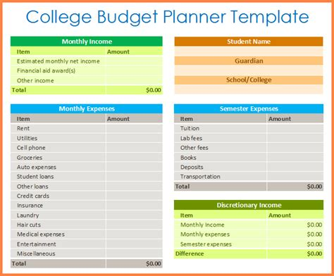 7 Student Budget Spreadsheet Excel Spreadsheets Group College Student Budget Template