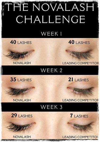 women in 60s with eyelash extensions the novalash challenge the standard is 60 lashes each