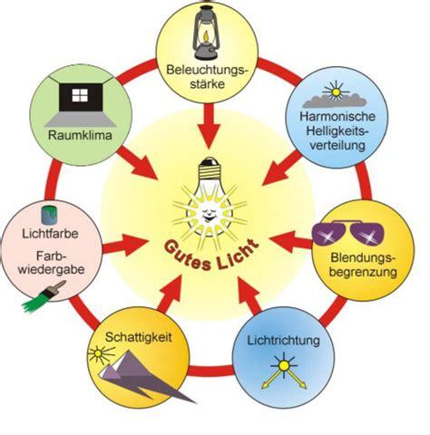 licht und beleuchtung - Licht Und Beleuchtung