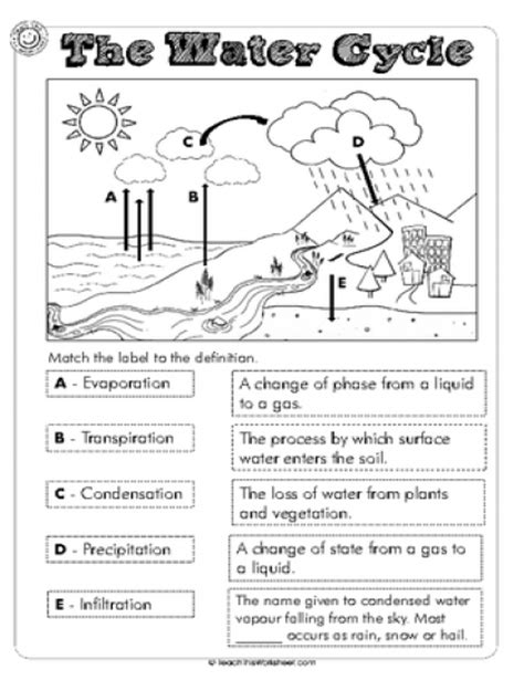 Water Worksheets by Teach This Worksheets Create And Customise Your Own