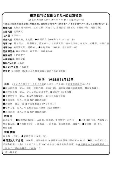 今日は今上天皇と南典男弁護士の誕生日 - 葵から菊へ&東京の戦争遺跡を歩く会The Tokyo War