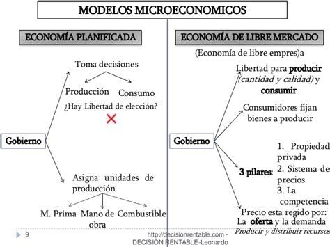 preguntas basicas de microeconomia microeconom 205 a clase 03 divisi 211 n de la econom 237 a