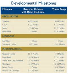 Image developmental milestones jpg