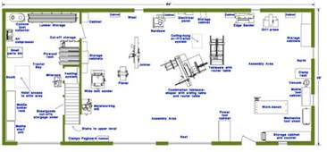 woodshop floor plans woodwork woodworking workshop layout pdf plans