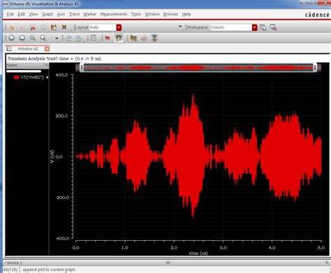 inductor transient simulation spectre inductor simulation 28 images dr m 252 hlhaus consulting software gmbh 187 rfic