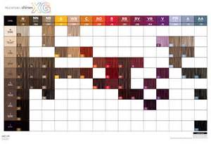 paul mitchell color formulas paul mitchell shines xg swatch chart 2014 paul mitchell