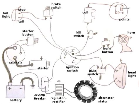 harley alternator and kick only wiring diagram