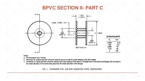asme section 2 part b asme boiler and pressure vessel code section ii part c