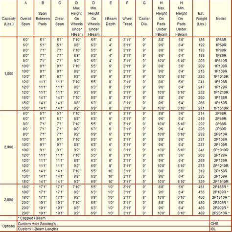 tire measurement conversion tire conversion chart