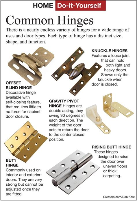 door hinges types dear james i bought an old house that needs a lot of work