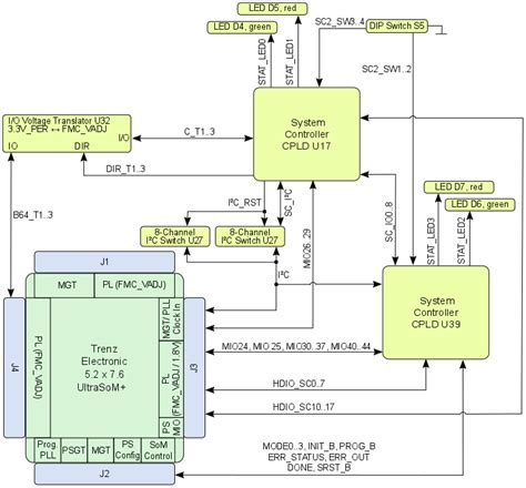 diagram honda beat wiring diagrams html auto