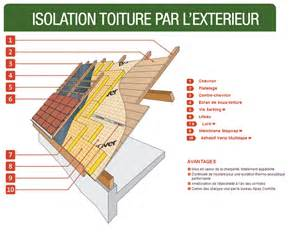 isolation toiture par l ext 233 rieur argenteuil pontoise