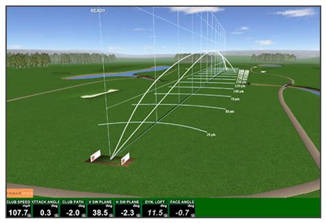 golf swing monitors perfect golf down swing